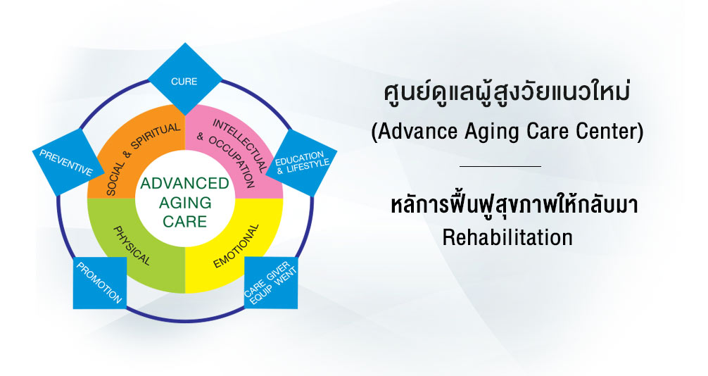 Advance-Aging-Care-Center2